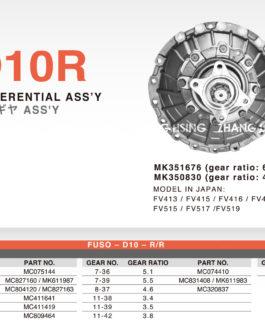 FUSO-D10R