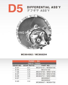 FUSO-D5