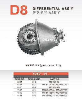 FUSO-D8
